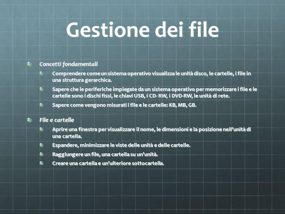 Gestione dei file Concetti fondamentali File e cartelle