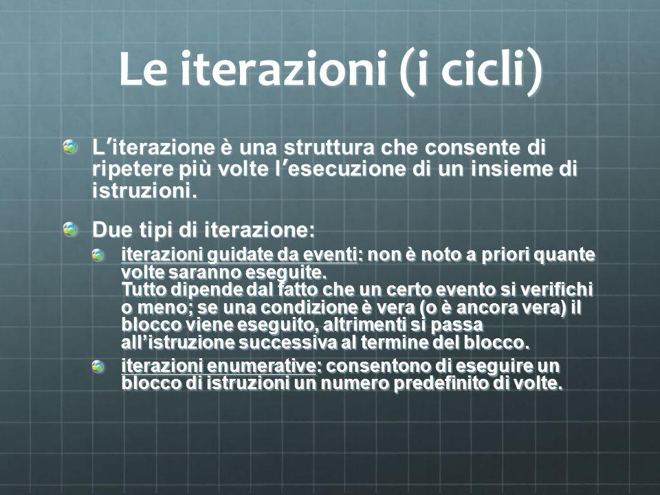 Le iterazioni (i cicli)