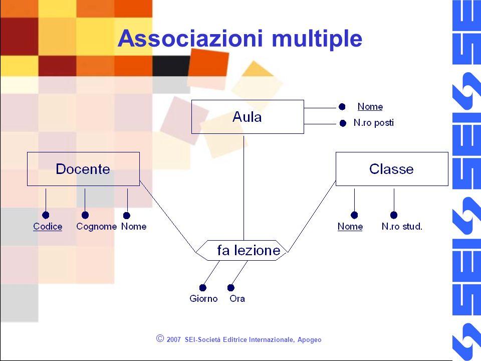 Associazioni multiple