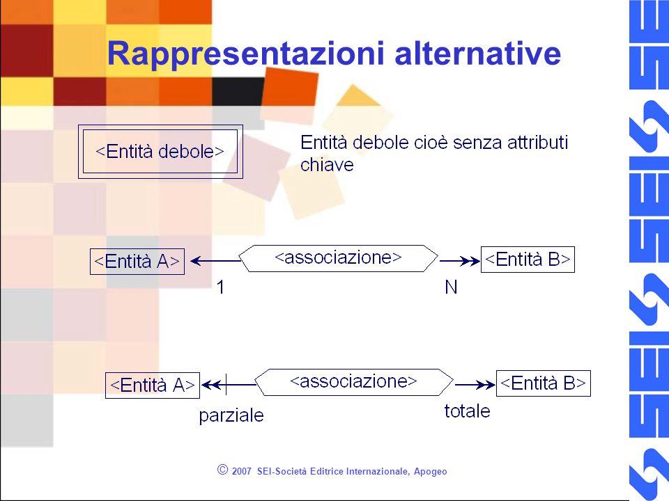 Rappresentazioni alternative