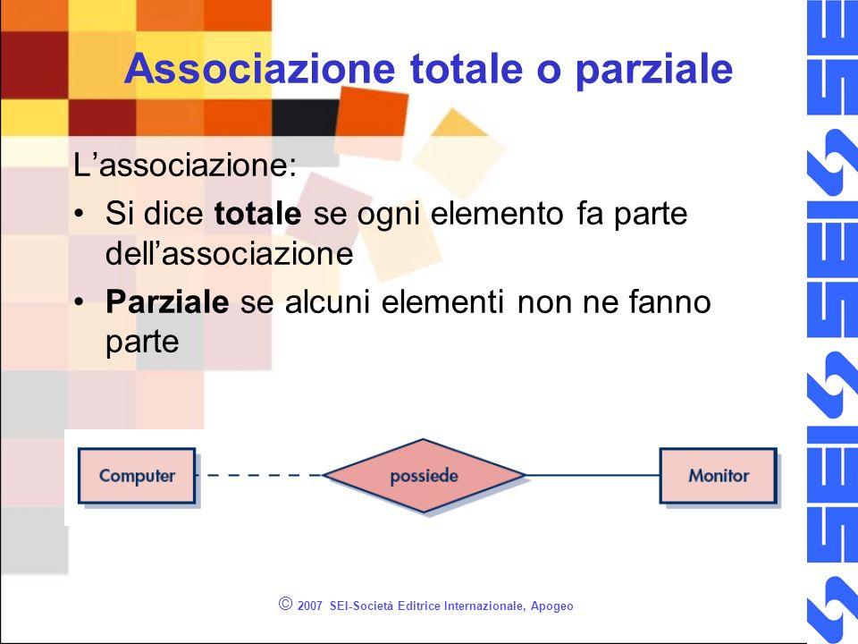 Associazione totale o parziale