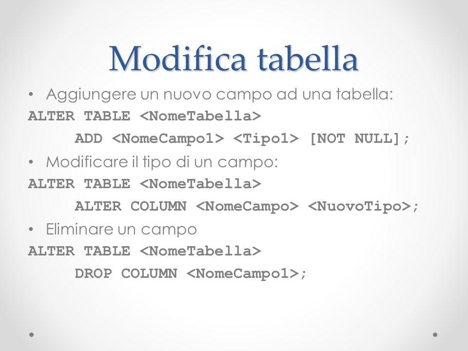 Modifica tabella Aggiungere un nuovo campo ad una tabella: