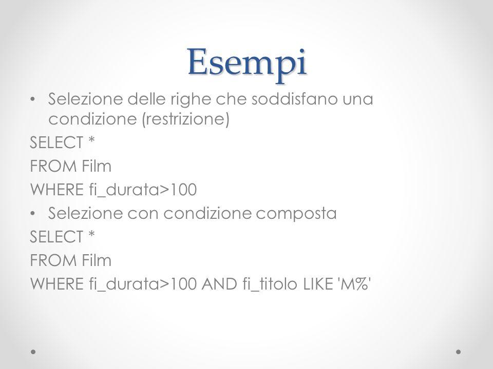 Esempi Selezione delle righe che soddisfano una condizione (restrizione) SELECT * FROM Film. WHERE fi_durata>100.
