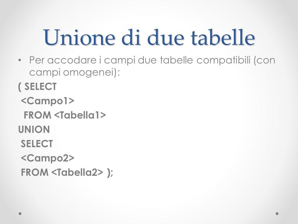 Unione di due tabelle Per accodare i campi due tabelle compatibili (con campi omogenei): ( SELECT.