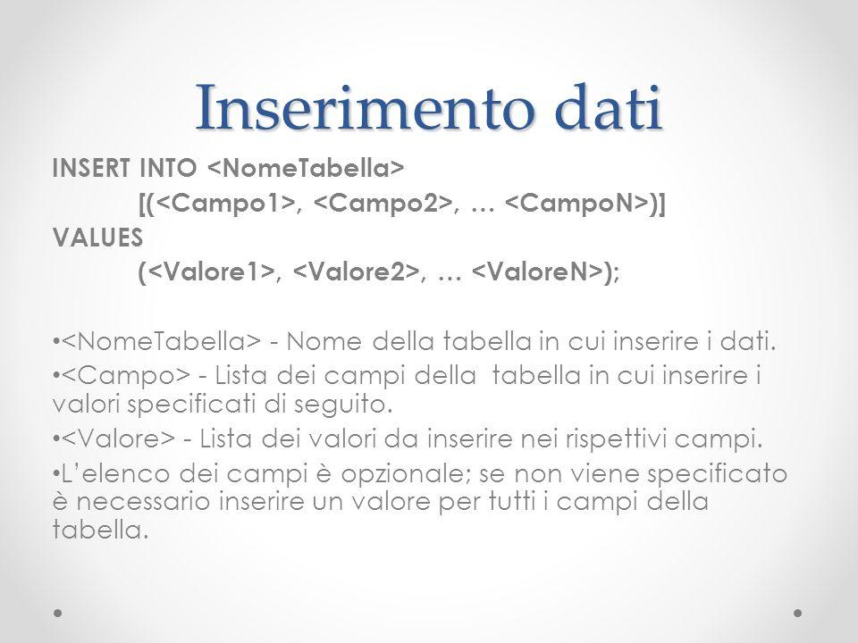 Inserimento dati INSERT INTO <NomeTabella>