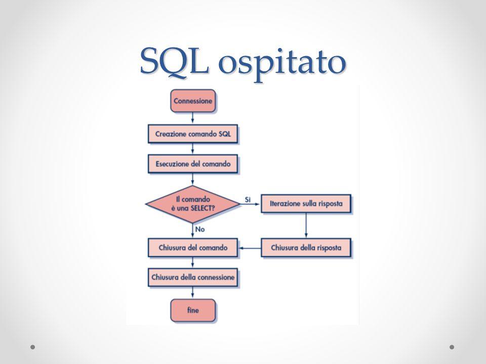 SQL ospitato