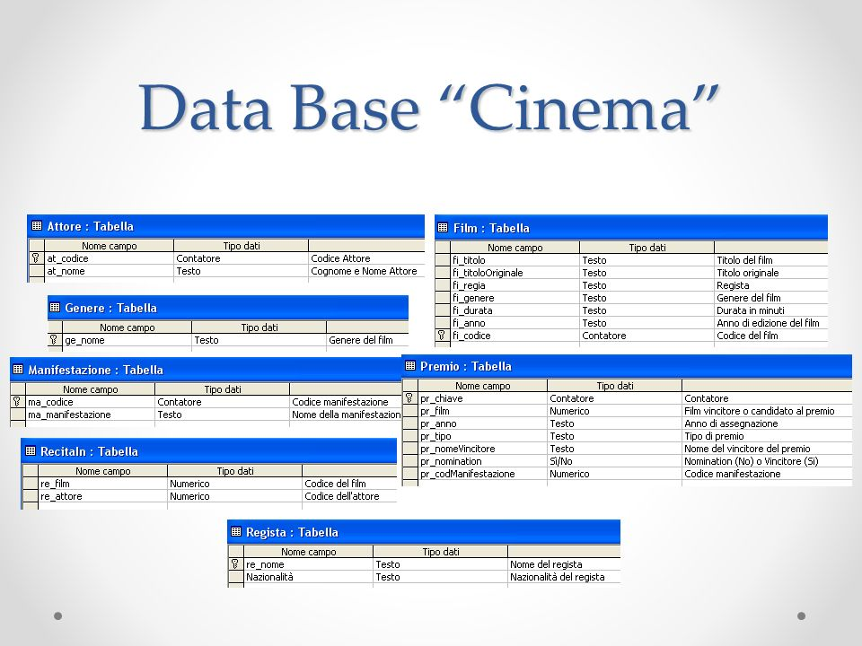 Data Base Cinema