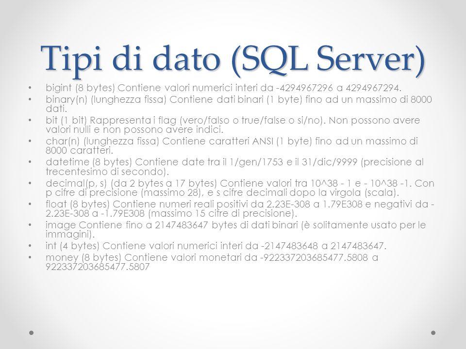 Tipi di dato (SQL Server)