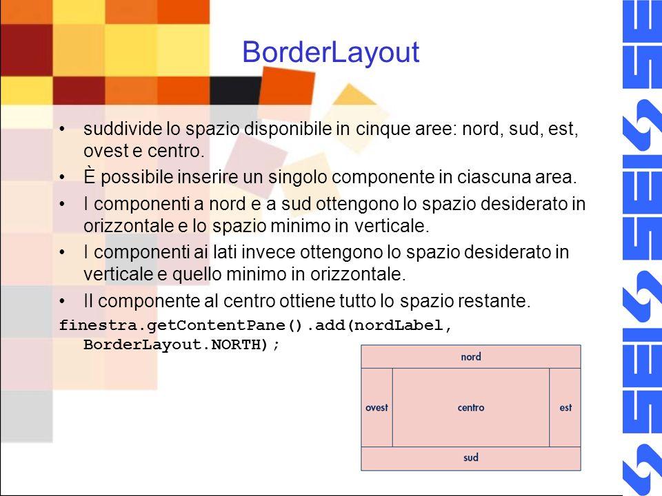 BorderLayout suddivide lo spazio disponibile in cinque aree: nord, sud, est, ovest e centro.
