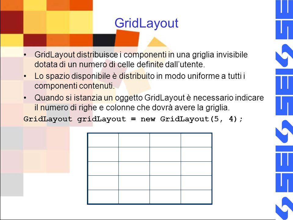 GridLayout GridLayout distribuisce i componenti in una griglia invisibile dotata di un numero di celle definite dall'utente.