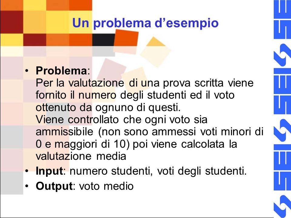 Un problema d'esempio