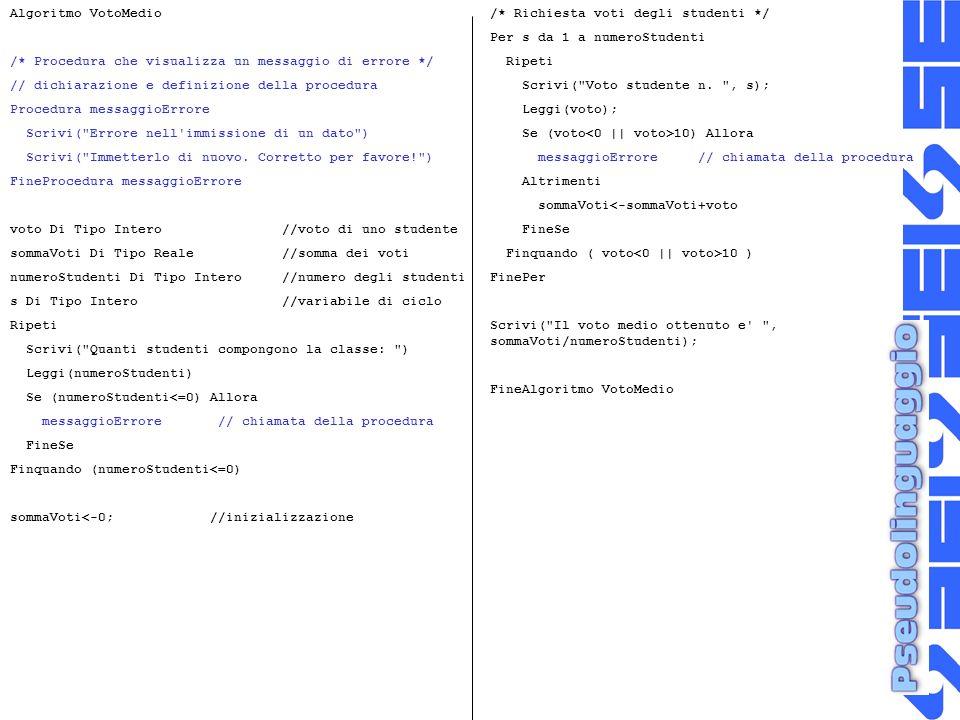 Algoritmo VotoMedio /* Procedura che visualizza un messaggio di errore */ // dichiarazione e definizione della procedura.