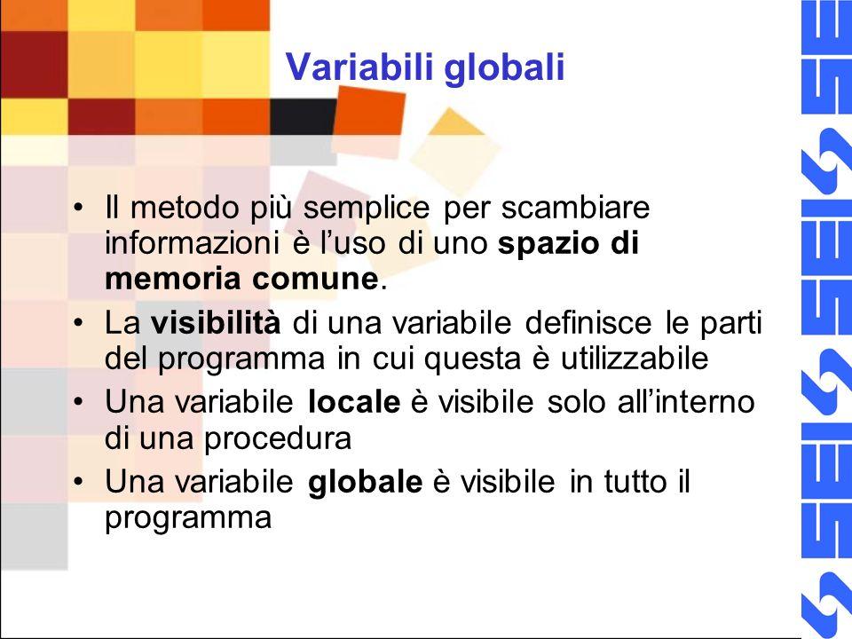 Variabili globali Il metodo più semplice per scambiare informazioni è l'uso di uno spazio di memoria comune.