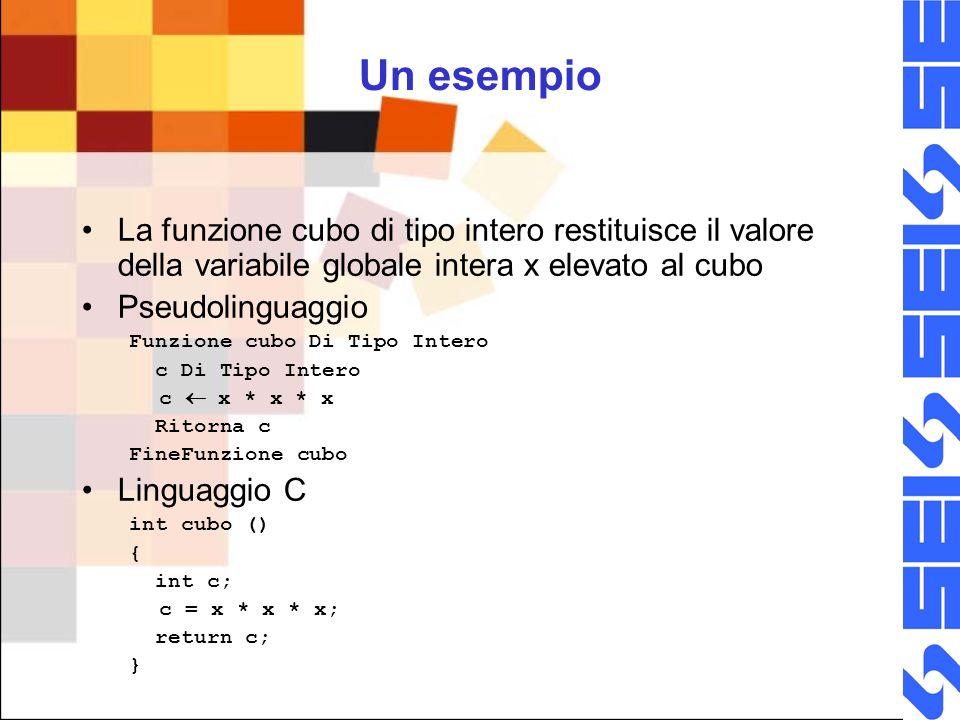 Un esempio La funzione cubo di tipo intero restituisce il valore della variabile globale intera x elevato al cubo.