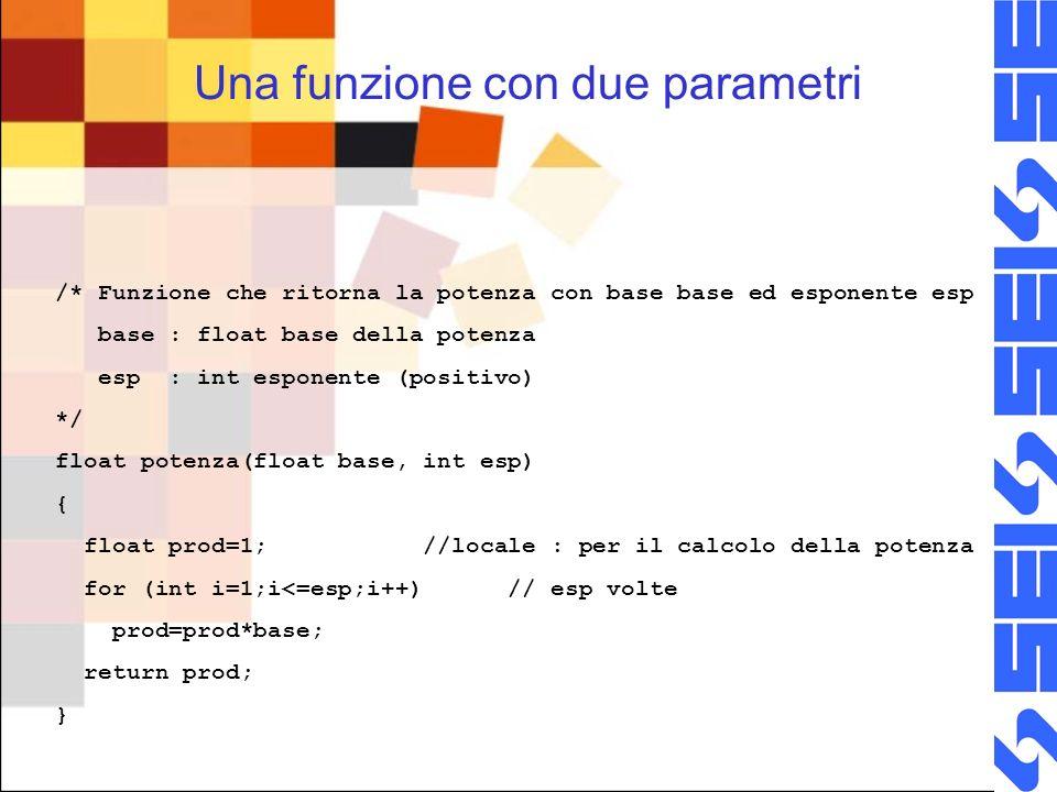 Una funzione con due parametri