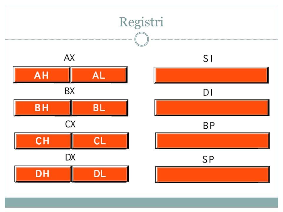 Registri