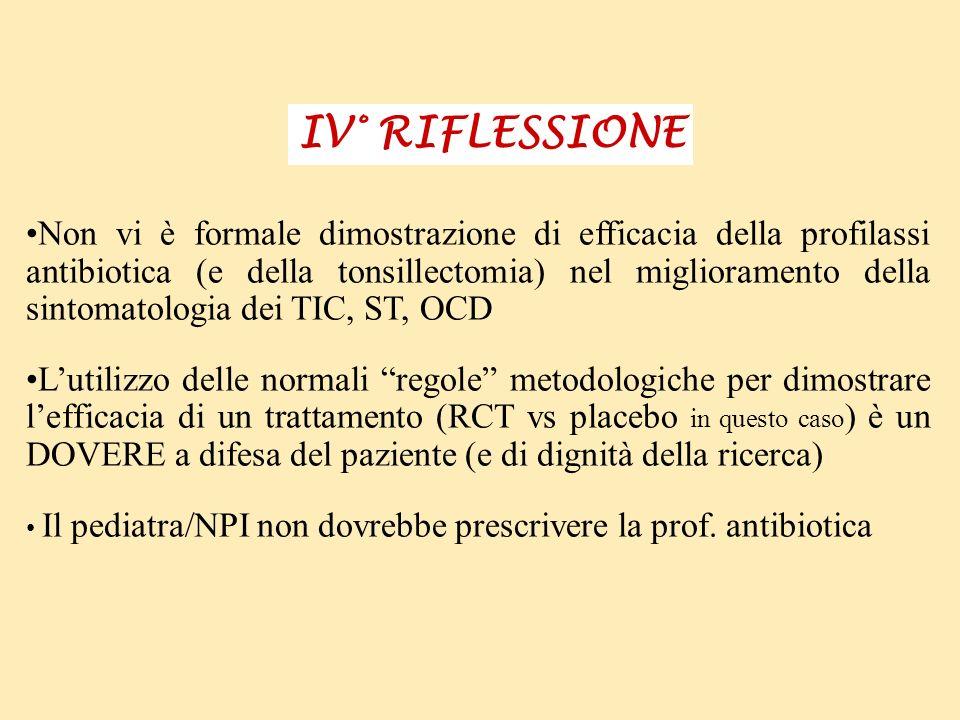 IV° RIFLESSIONE