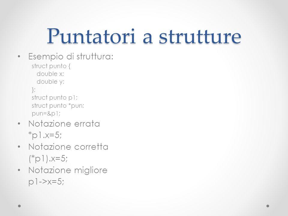 Puntatori a strutture Esempio di struttura: Notazione errata *p1.x=5;