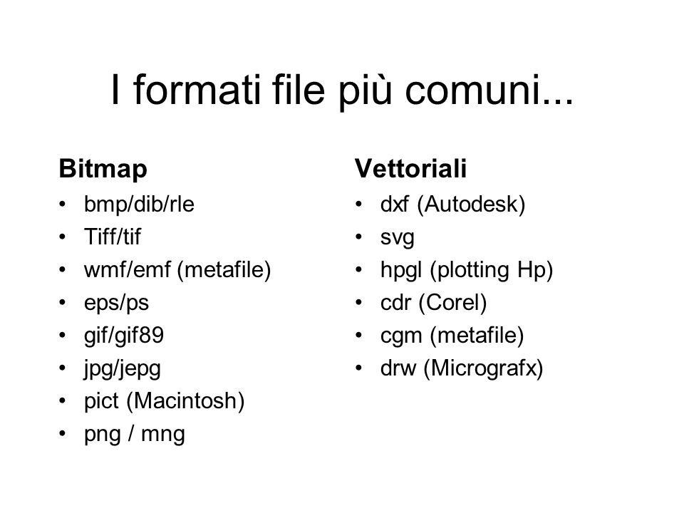 I formati file più comuni...