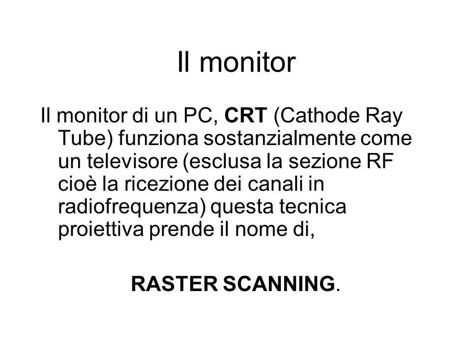 Il monitor