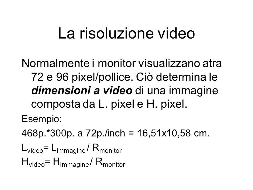 La risoluzione video