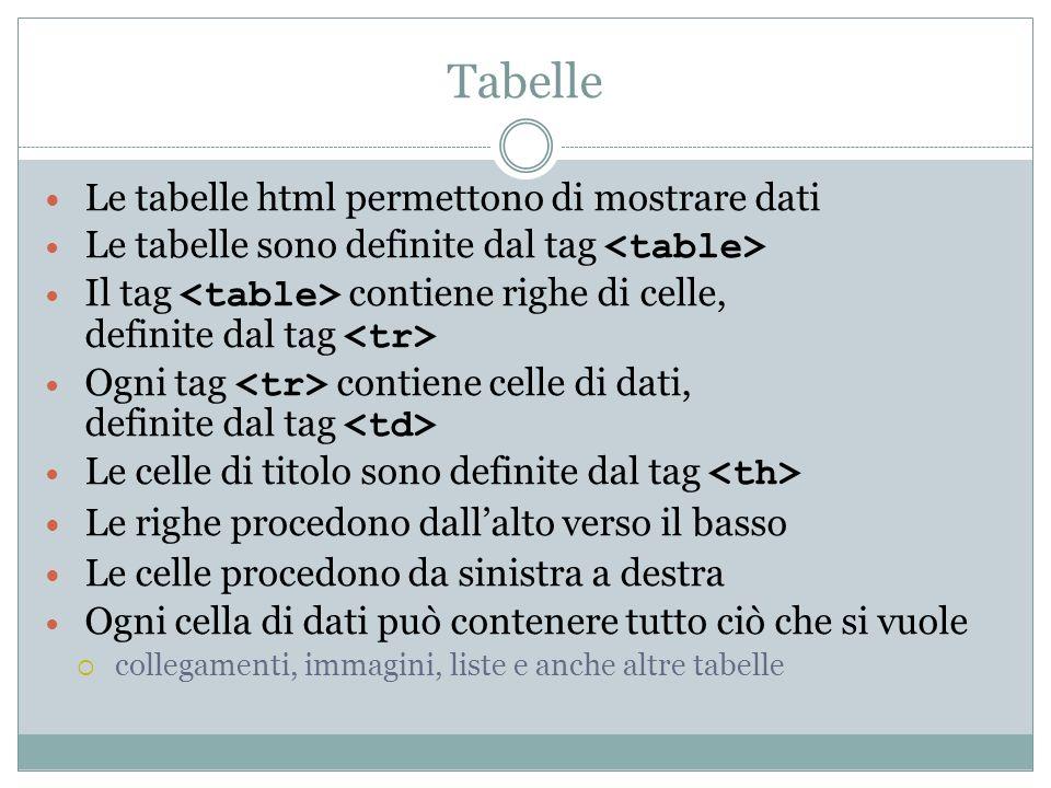 Tabelle Le tabelle html permettono di mostrare dati