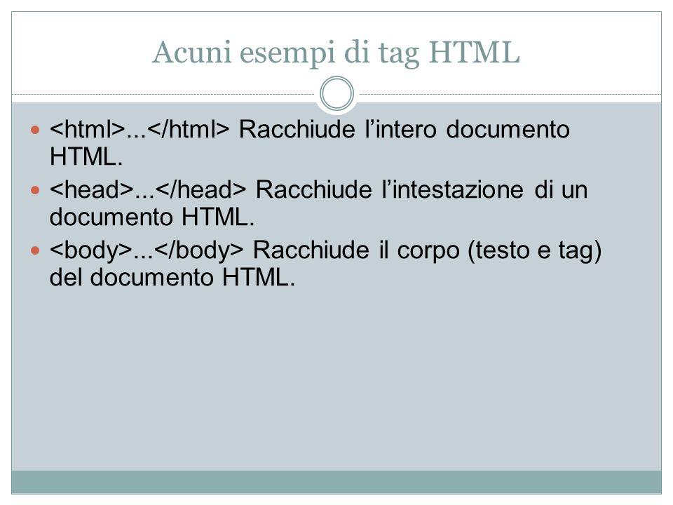 Acuni esempi di tag HTML