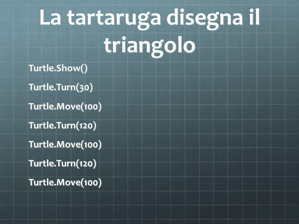 La tartaruga disegna il triangolo