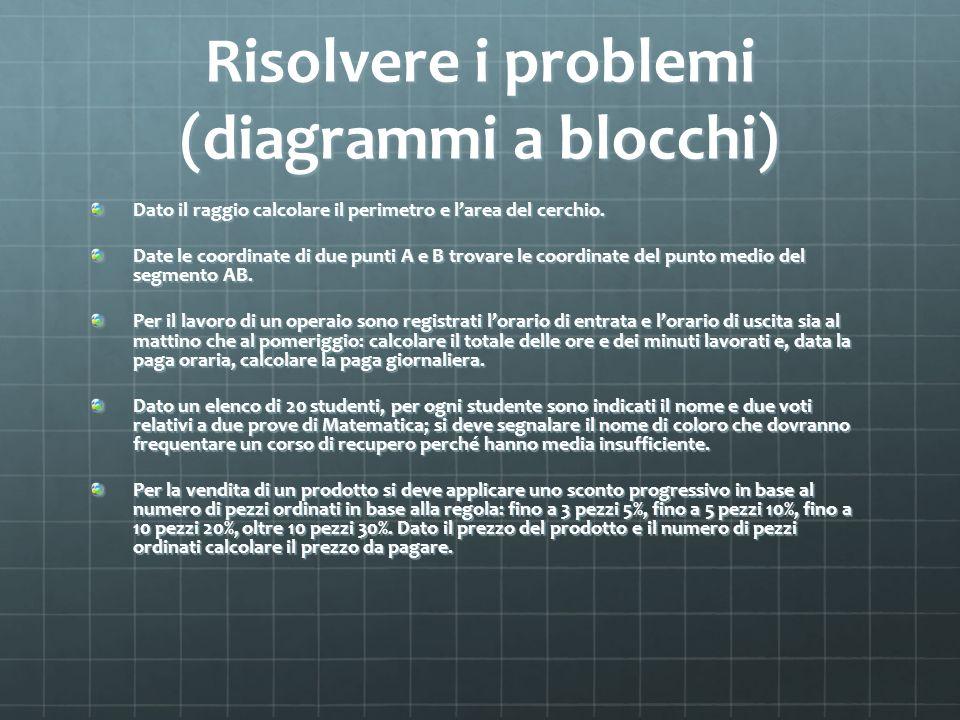 Risolvere i problemi (diagrammi a blocchi)
