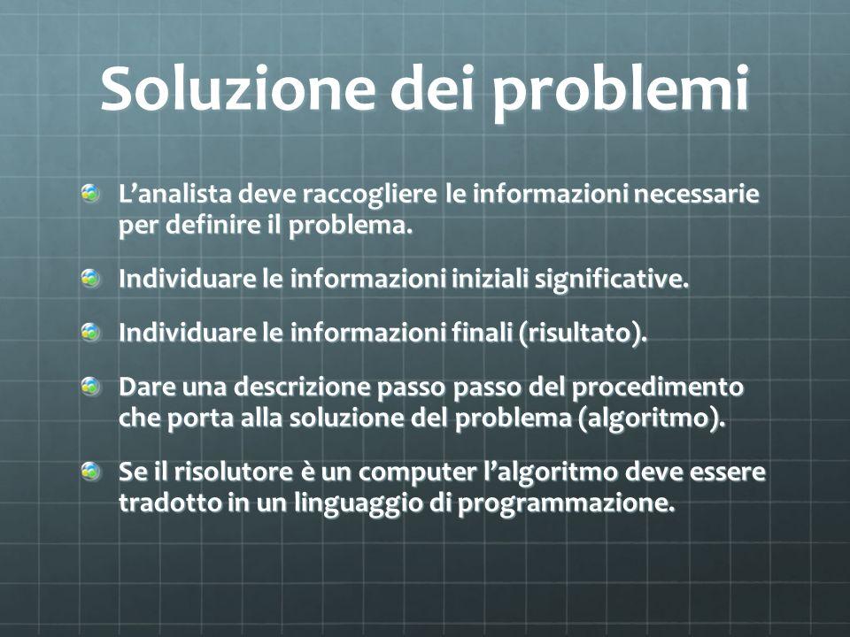 Soluzione dei problemi