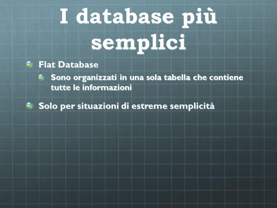 I database più semplici