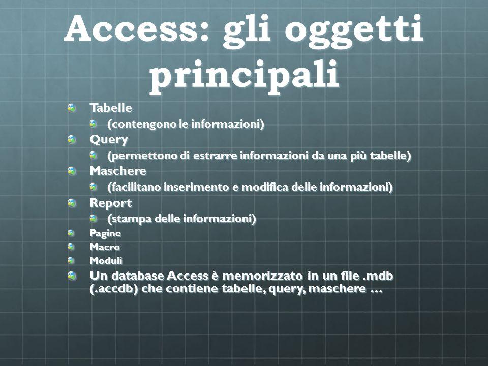 Access: gli oggetti principali