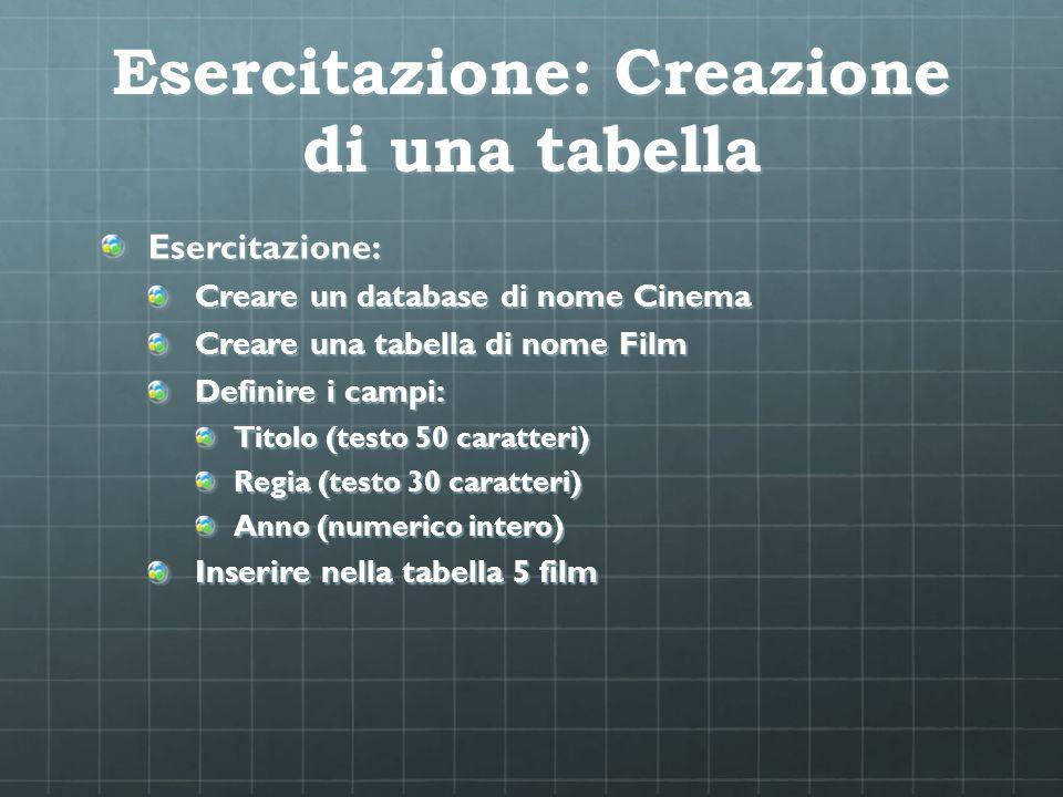Esercitazione: Creazione di una tabella