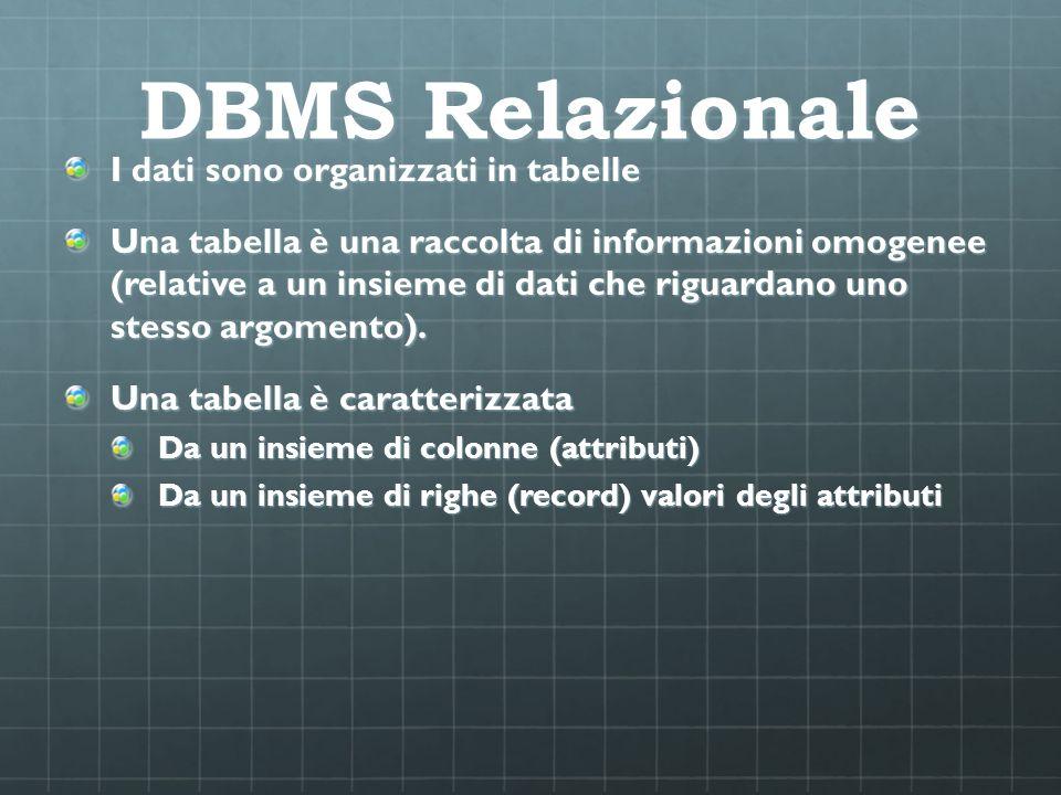DBMS Relazionale I dati sono organizzati in tabelle