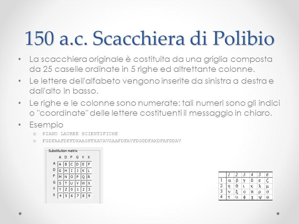 150 a.c. Scacchiera di Polibio