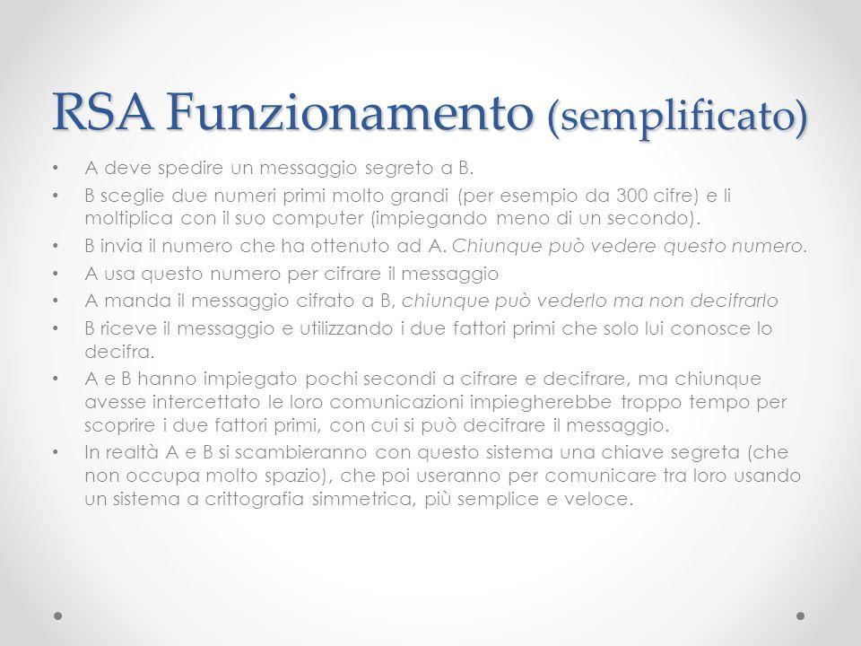 RSA Funzionamento (semplificato)