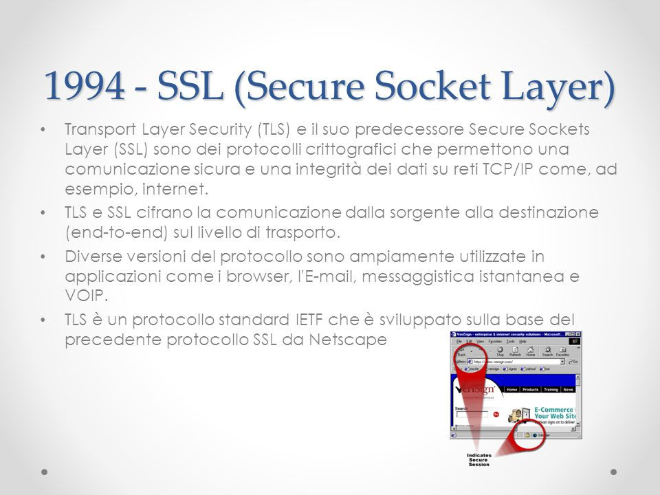 1994 - SSL (Secure Socket Layer)