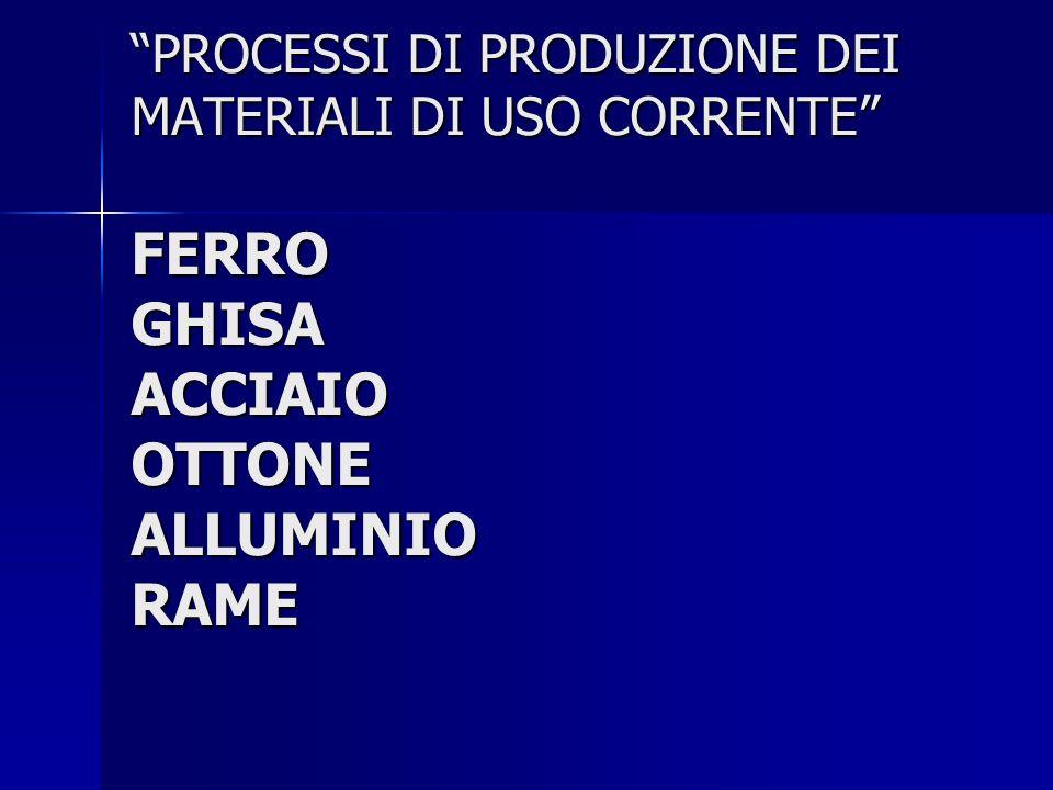 PROCESSI DI PRODUZIONE DEI MATERIALI DI USO CORRENTE FERRO GHISA ACCIAIO OTTONE ALLUMINIO RAME