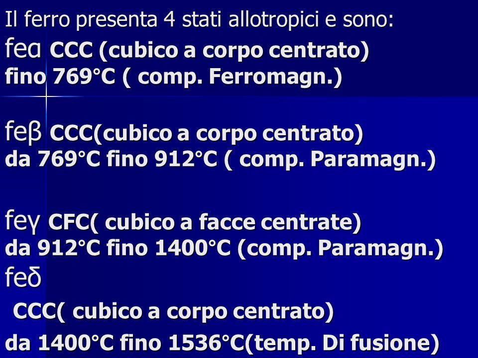 Il ferro presenta 4 stati allotropici e sono: feα CCC (cubico a corpo centrato) fino 769°C ( comp.