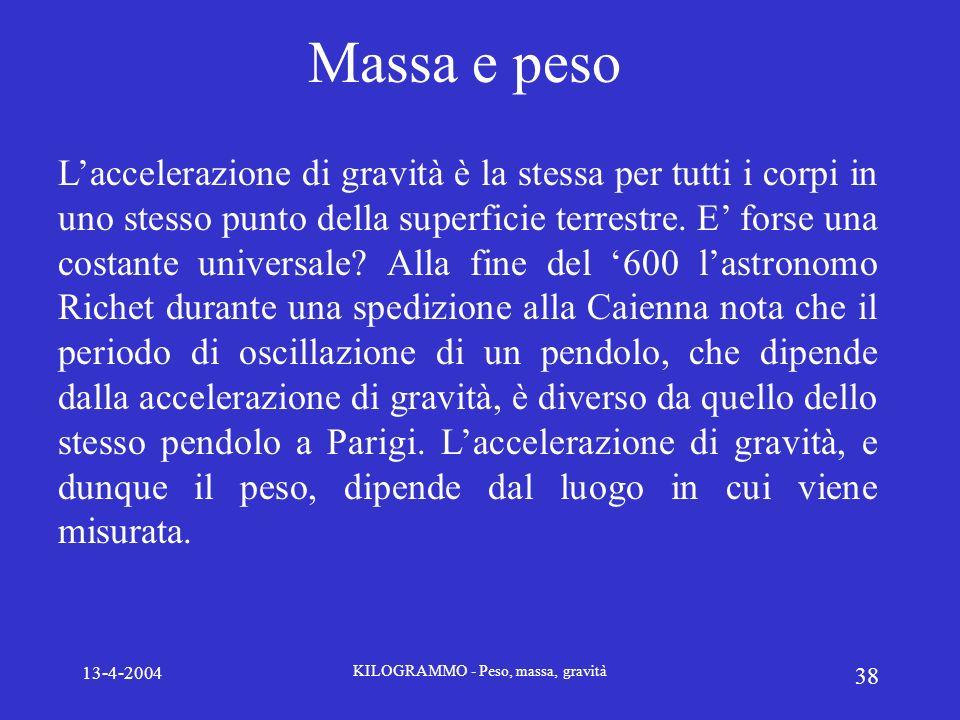 KILOGRAMMO - Peso, massa, gravità