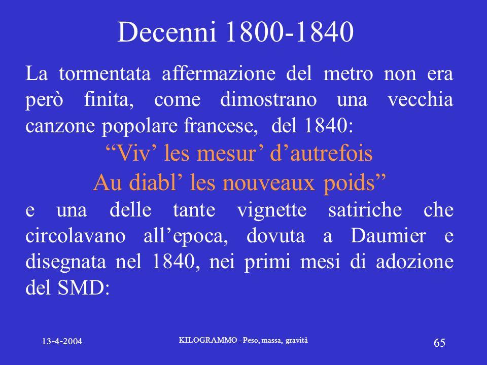 Decenni 1800-1840 Viv' les mesur' d'autrefois