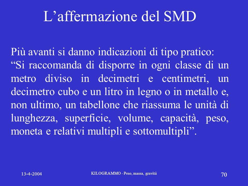 L'affermazione del SMD