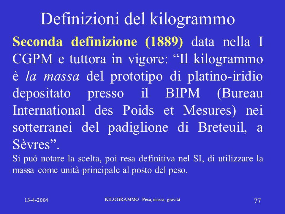Definizioni del kilogrammo