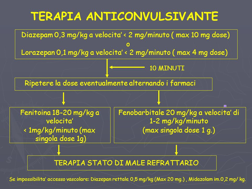TERAPIA ANTICONVULSIVANTE