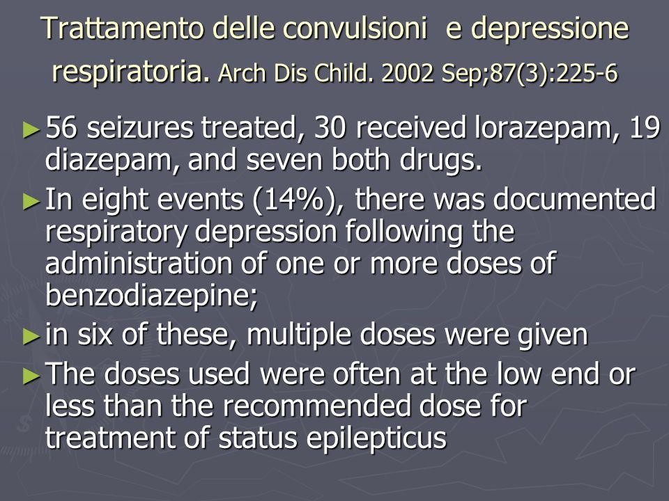 Trattamento delle convulsioni e depressione respiratoria