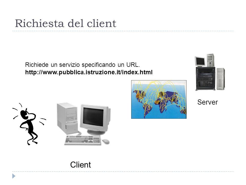 Richiesta del client Client Server