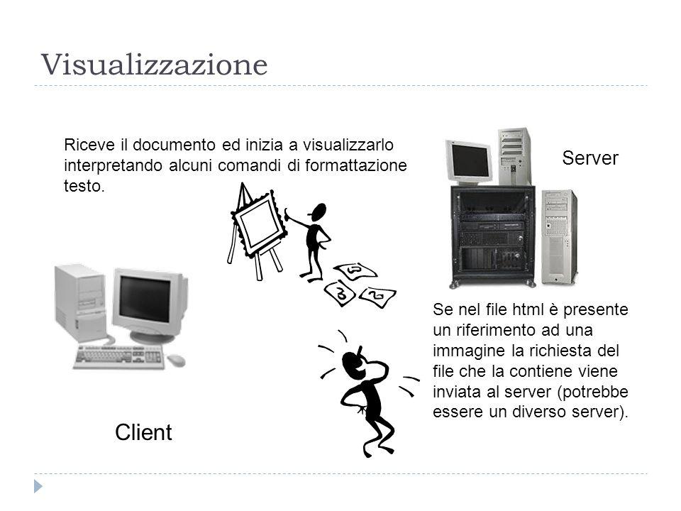 Visualizzazione Client Server
