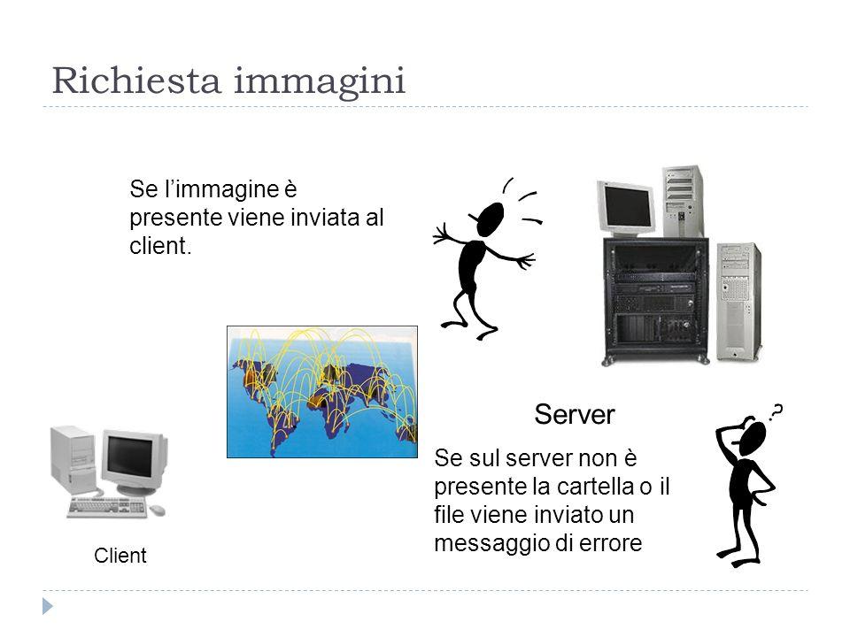 Richiesta immagini Server