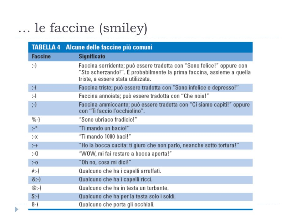 … le faccine (smiley)