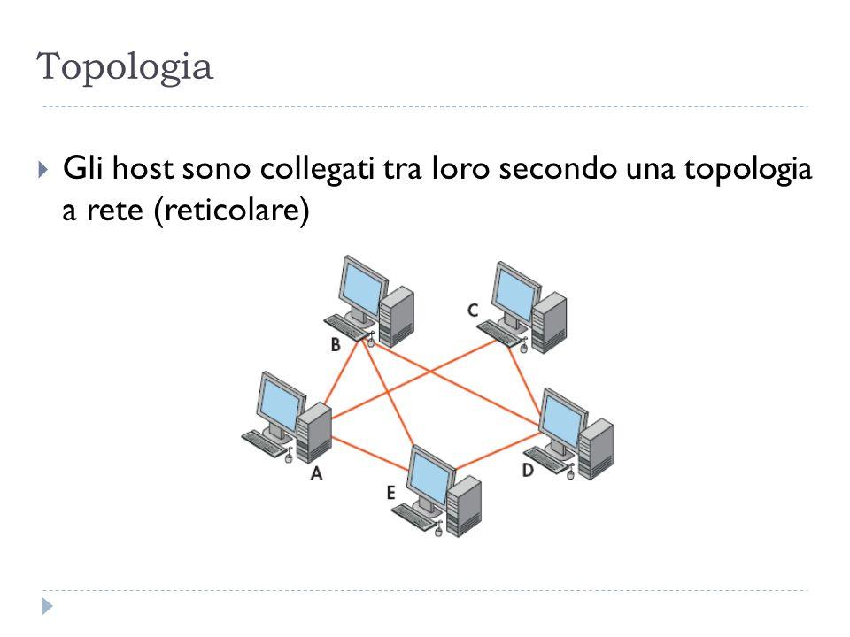 Topologia Gli host sono collegati tra loro secondo una topologia a rete (reticolare)